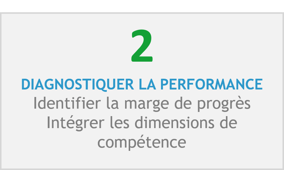2 diagnostiquer la performance